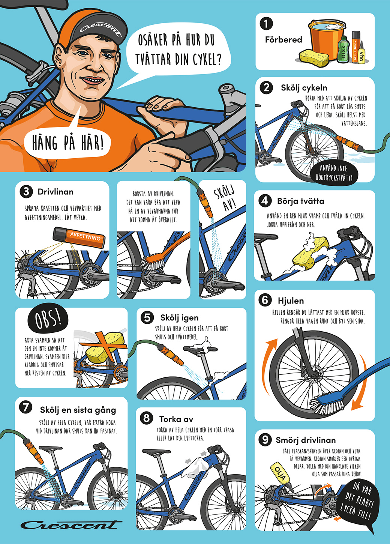 Guide tvatta cykel